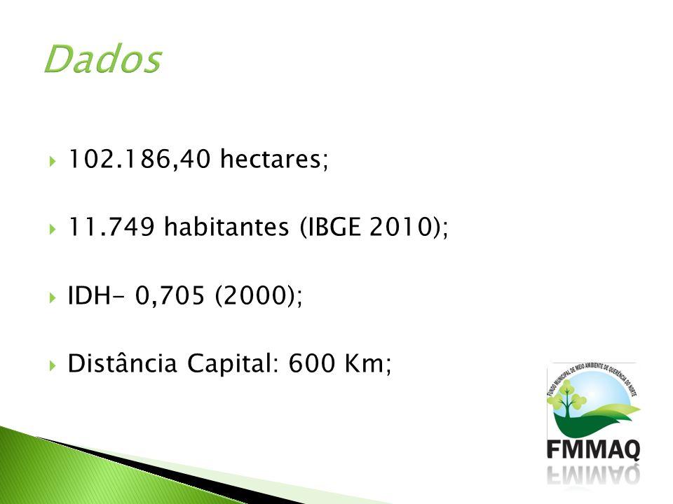 Dados 102.186,40 hectares; 11.749 habitantes (IBGE 2010);