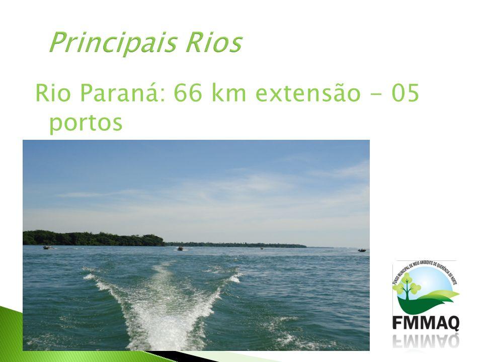 Principais Rios Rio Paraná: 66 km extensão - 05 portos