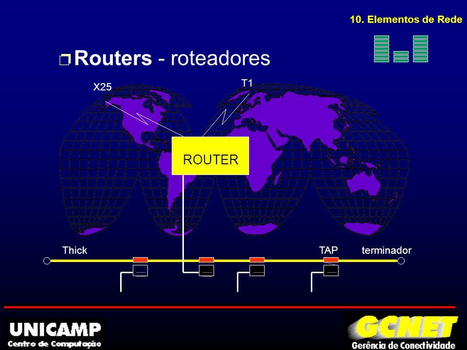 9. Meios de Transmissão Padrões Interferência