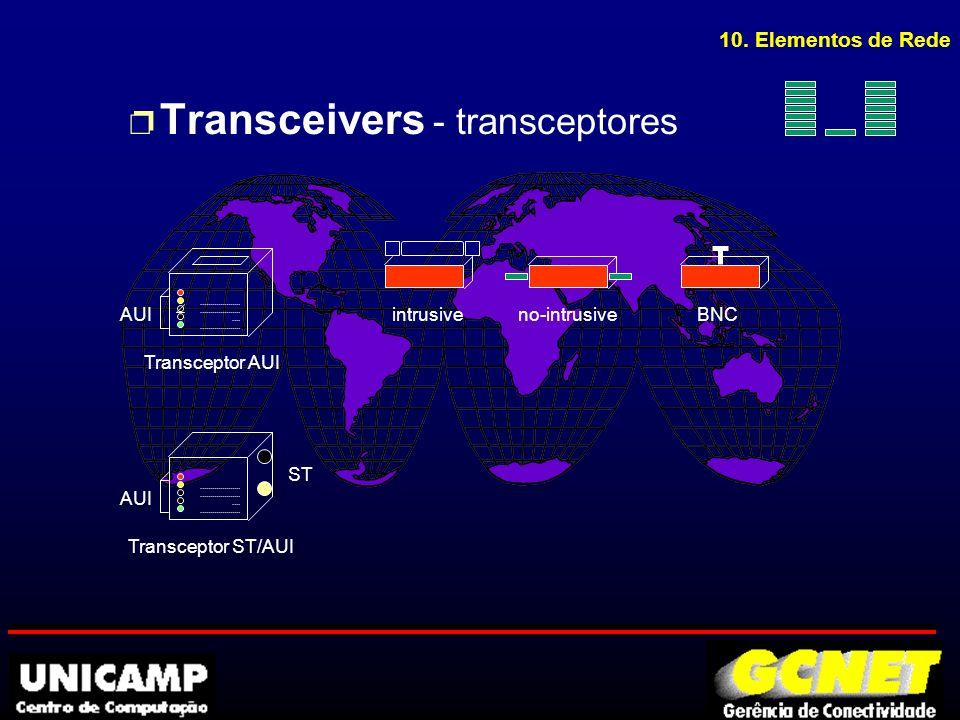 Interferência Interferência Eletromagnética (EMI)