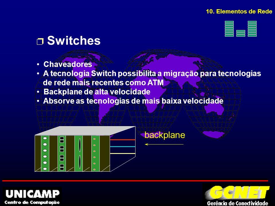 10Base5 PVC 9. Meios de Transmissão trança blindagem dielétrico