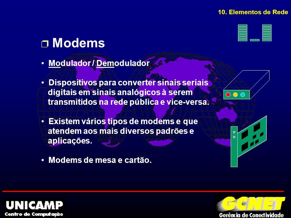10Base2 PVC 9. Meios de Transmissão trança blindagem dielétrico