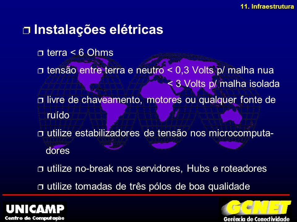 9. Meios de Transmissão Cabos Ópticos. pulsos de luz convertidos em sinais elétricos e vice-versa (half-duplex ou full-duplex)