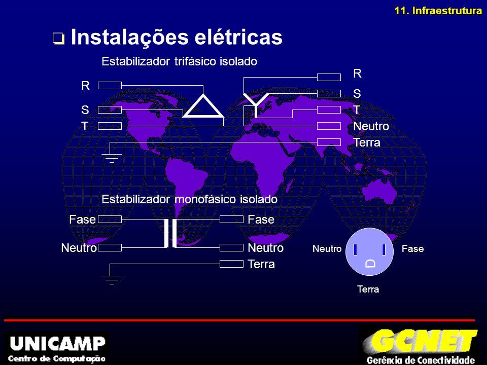 Cabos Ópticos 9. Meios de Transmissão Elemento preenchimento