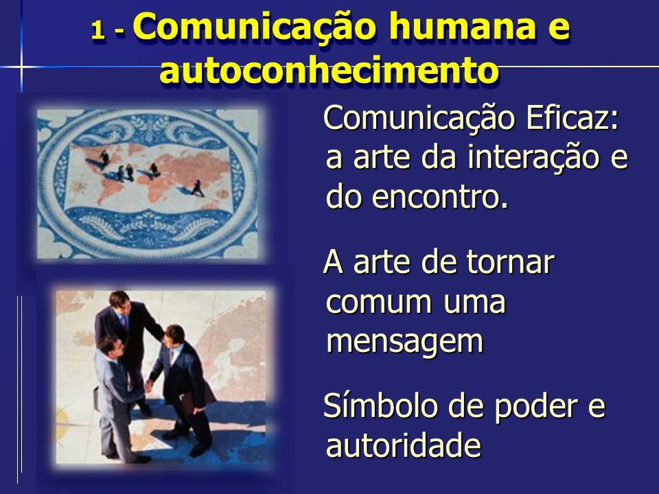 1 - Comunicação humana e autoconhecimento