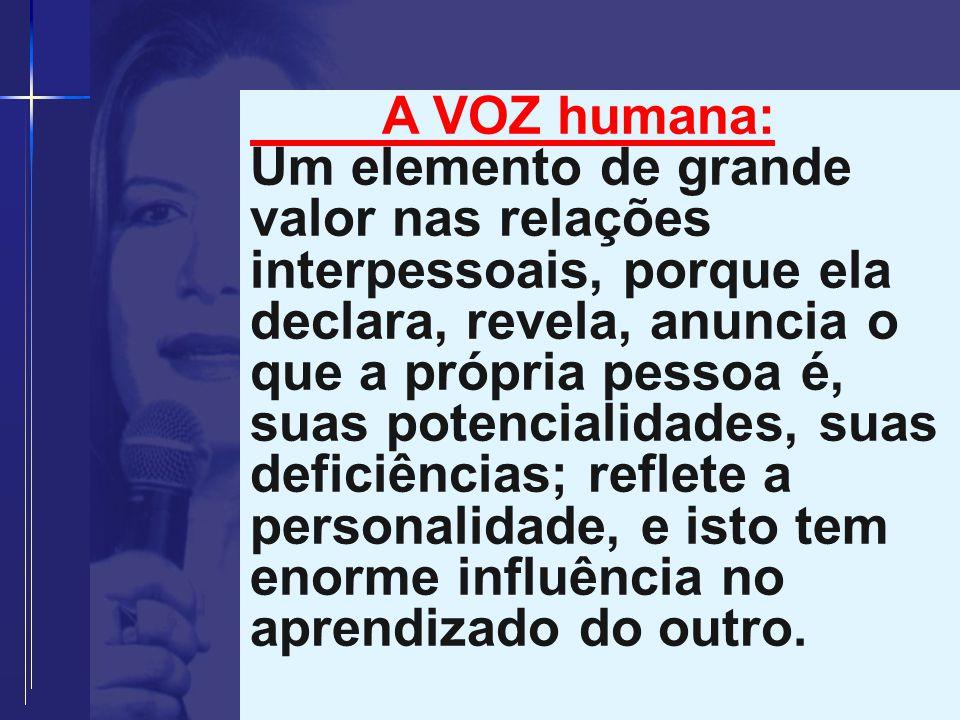 A VOZ humana: Um elemento de grande. valor nas relações interpessoais, porque ela declara, revela, anuncia o que a própria pessoa é,