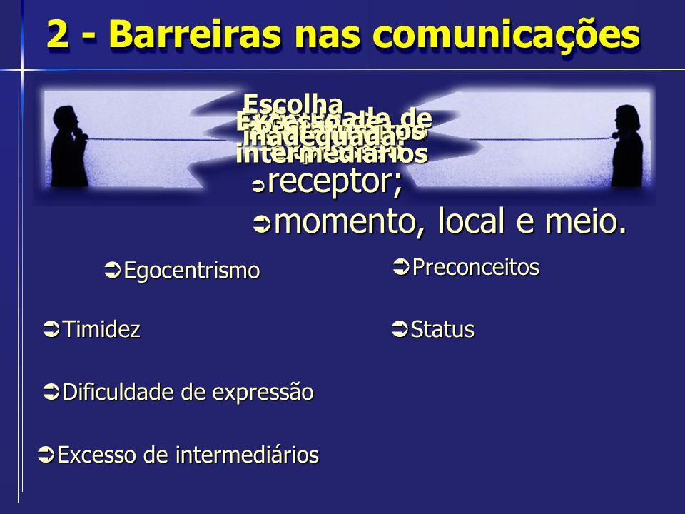2 - Barreiras nas comunicações Dificuldade de expressão