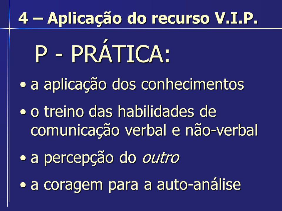 4 – Aplicação do recurso V.I.P.