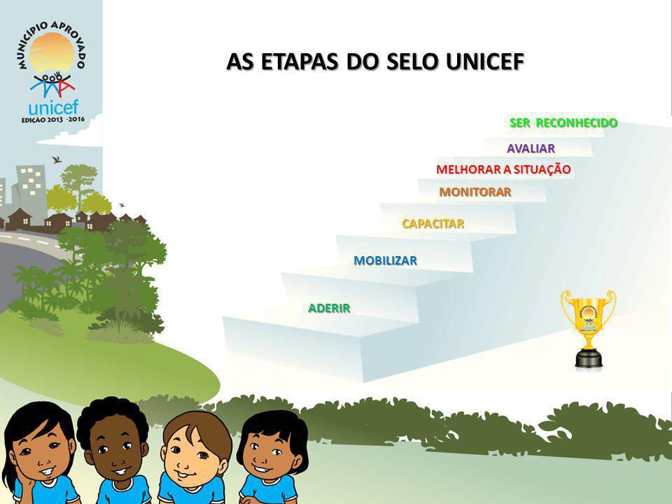 AS ETAPAS DO SELO UNICEF