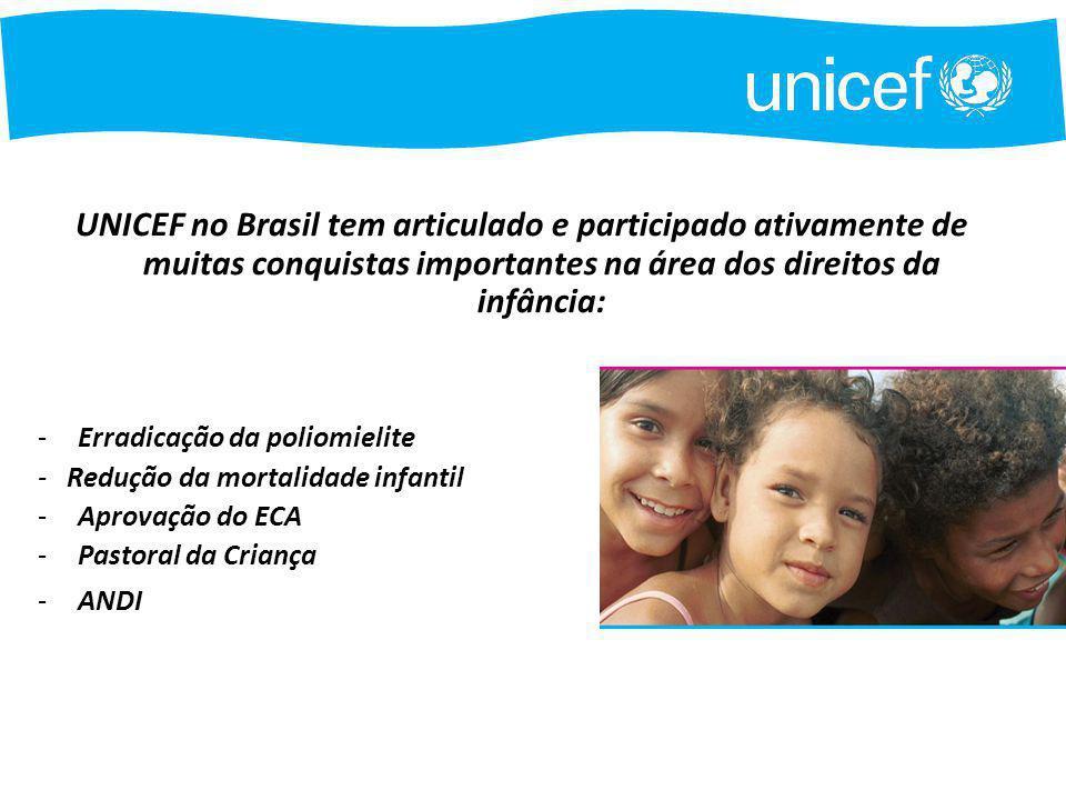UNICEF: CONQUISTAS COM O BRASIL