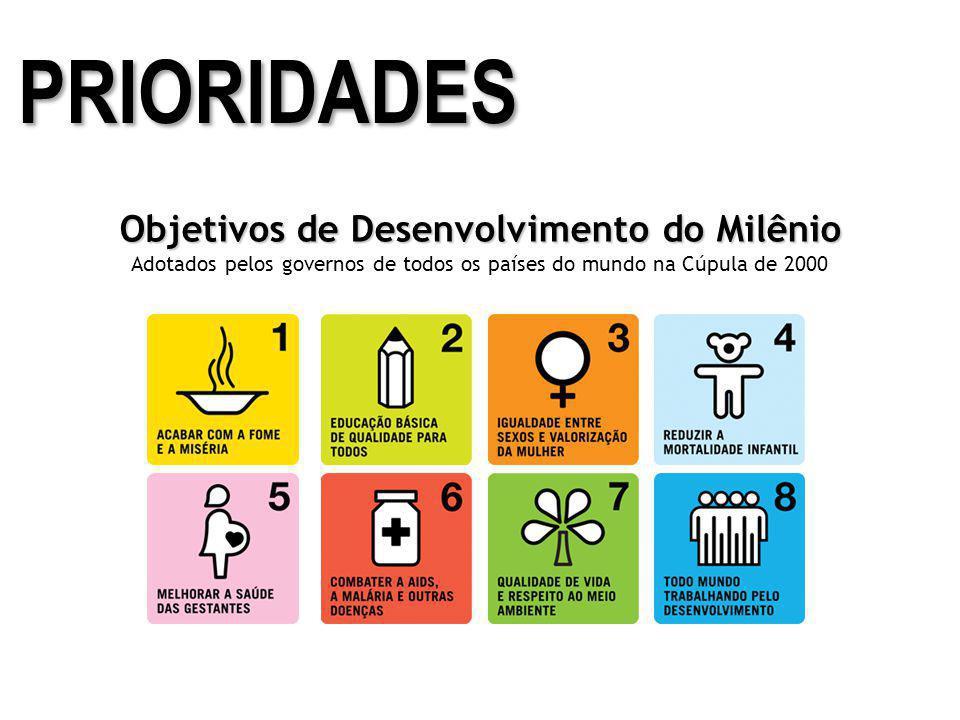 PRIORIDADES Objetivos de Desenvolvimento do Milênio