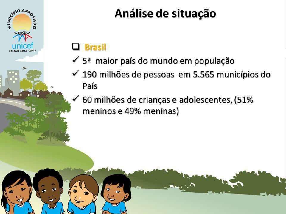 Análise de situação Brasil 5ª maior país do mundo em população