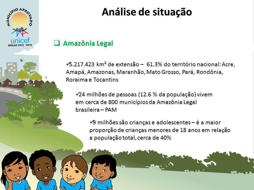Análise de situação Amazônia Legal
