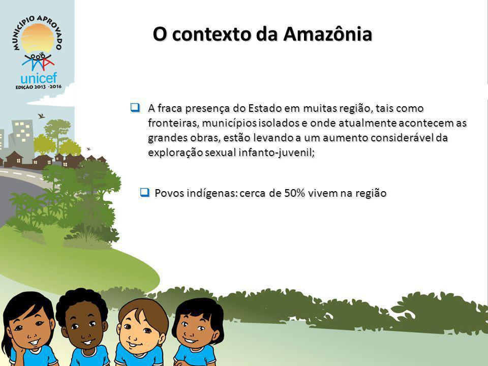 O contexto da Amazônia