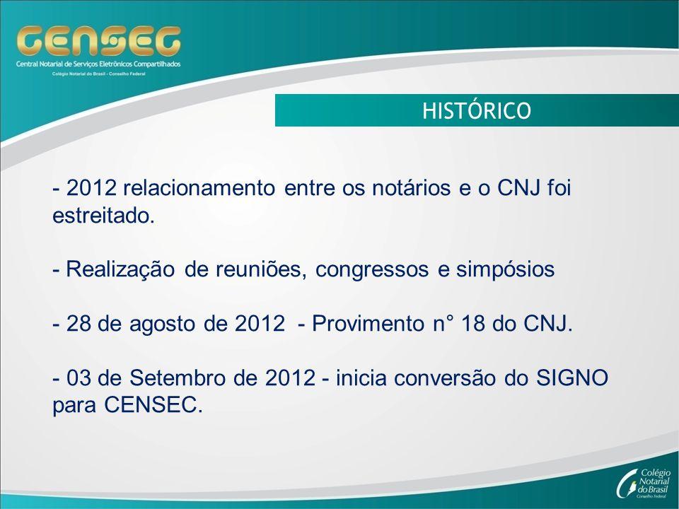 HISTÓRICO 2012 relacionamento entre os notários e o CNJ foi estreitado. - Realização de reuniões, congressos e simpósios.
