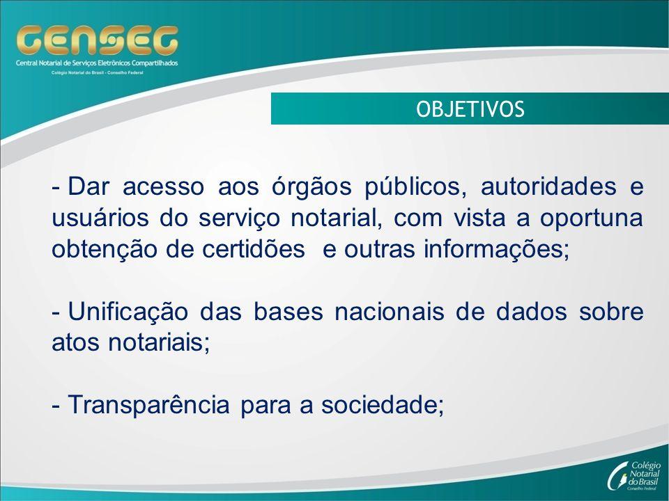 Unificação das bases nacionais de dados sobre atos notariais;