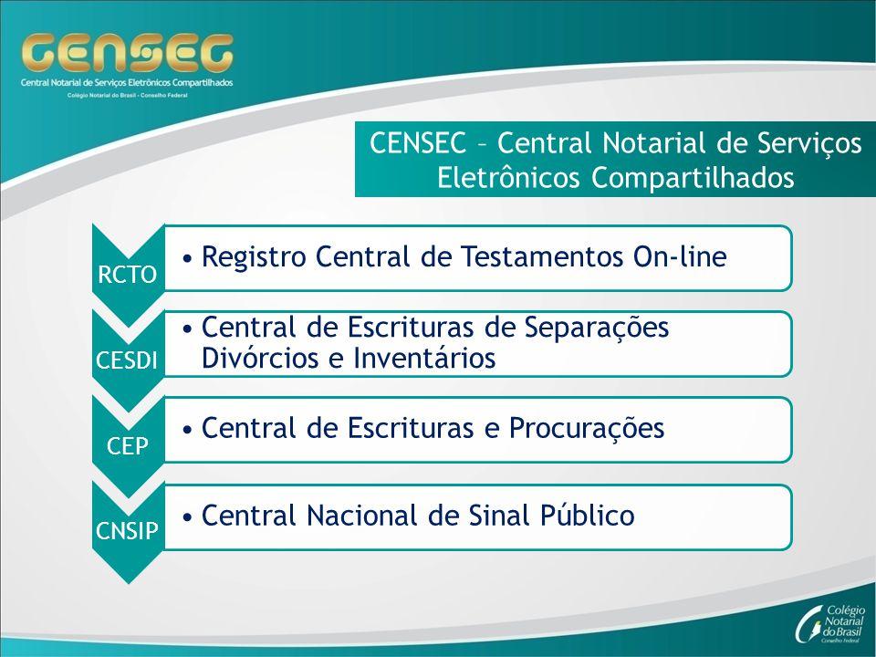 CENSEC – Central Notarial de Serviços Eletrônicos Compartilhados