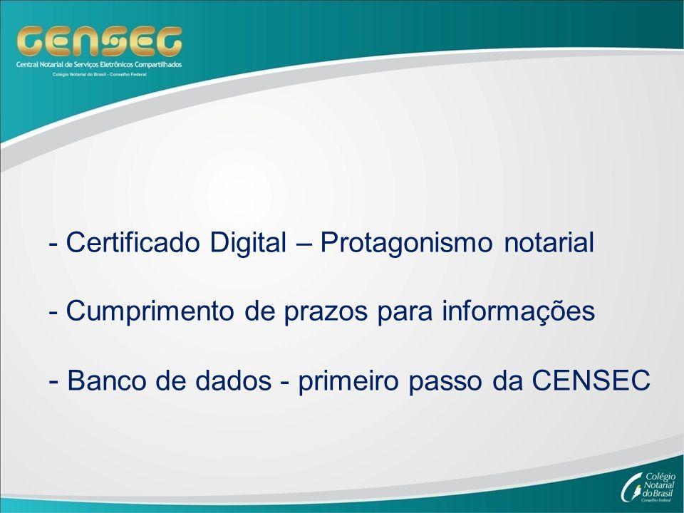 Banco de dados - primeiro passo da CENSEC