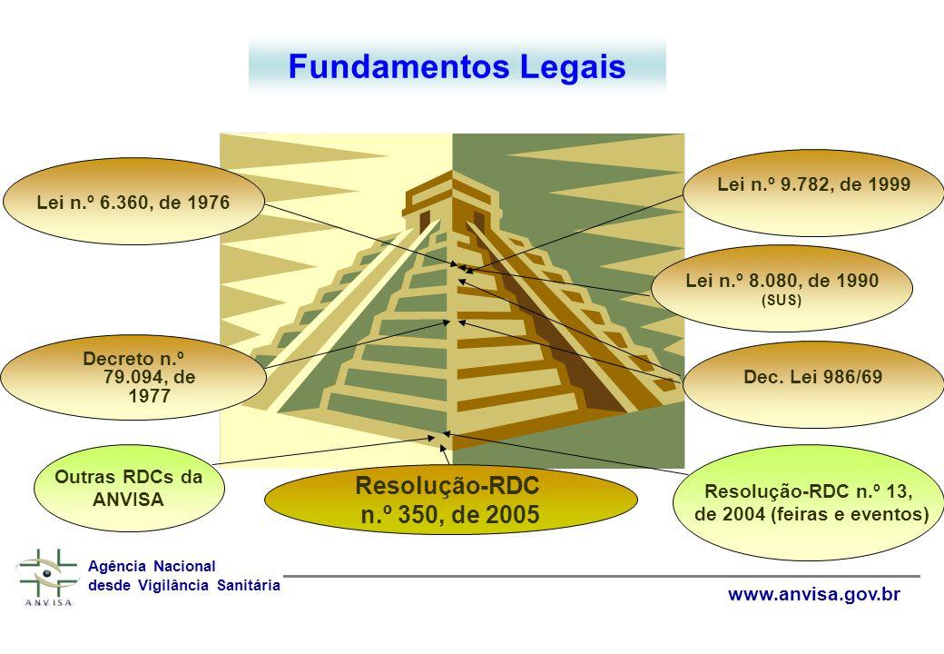 Fundamentos Legais Resolução-RDC n.º 350, de 2005
