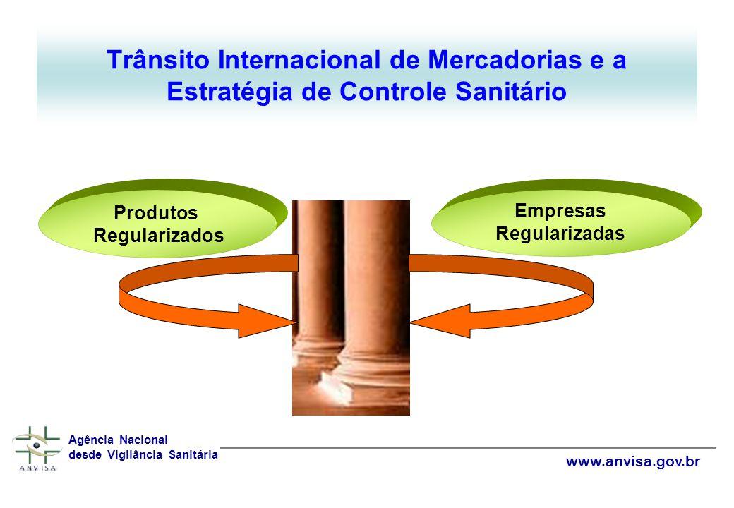 Trânsito Internacional de Mercadorias e a Estratégia de Controle Sanitário