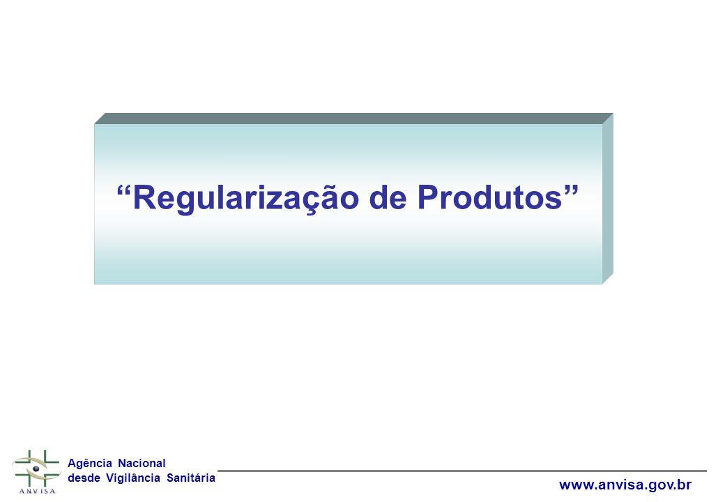 Regularização de Produtos