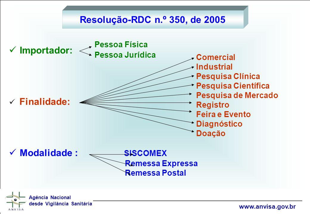 Resolução-RDC n.º 350, de 2005 Importador: Modalidade : SISCOMEX