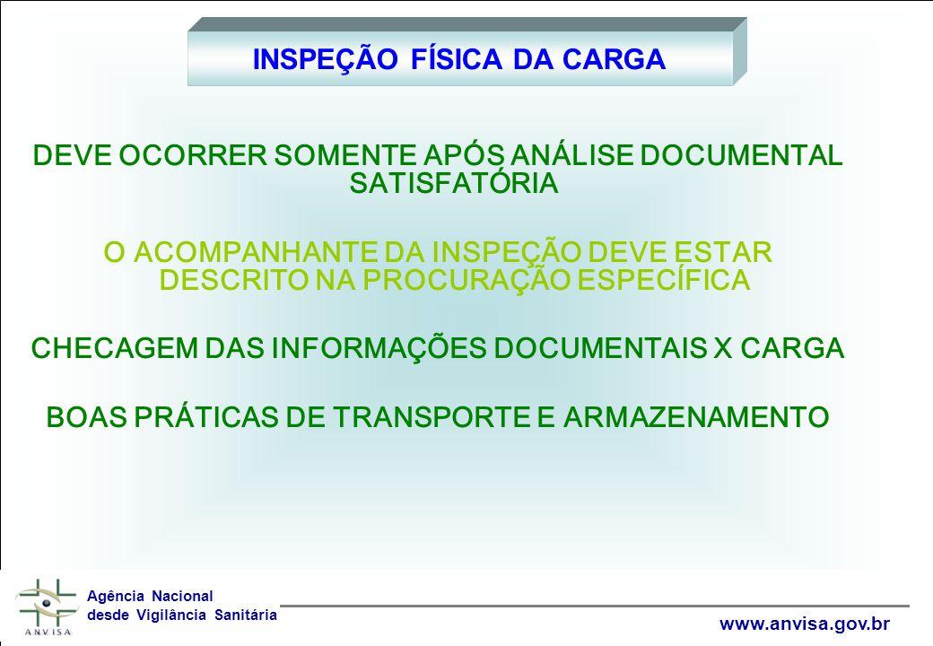 INSPEÇÃO FÍSICA DA CARGA