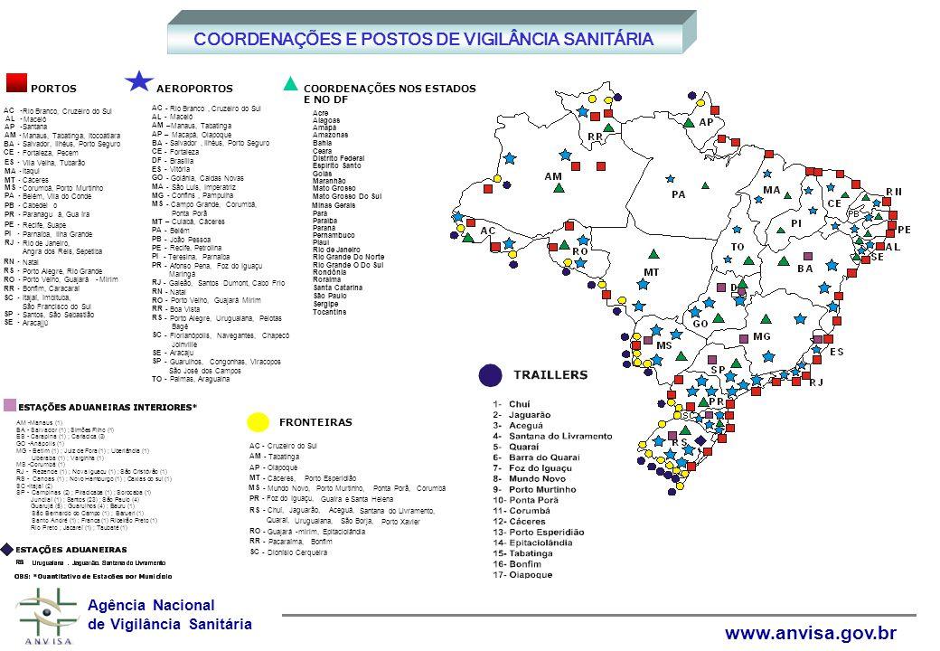 COORDENAÇÕES E POSTOS DE VIGILÂNCIA SANITÁRIA