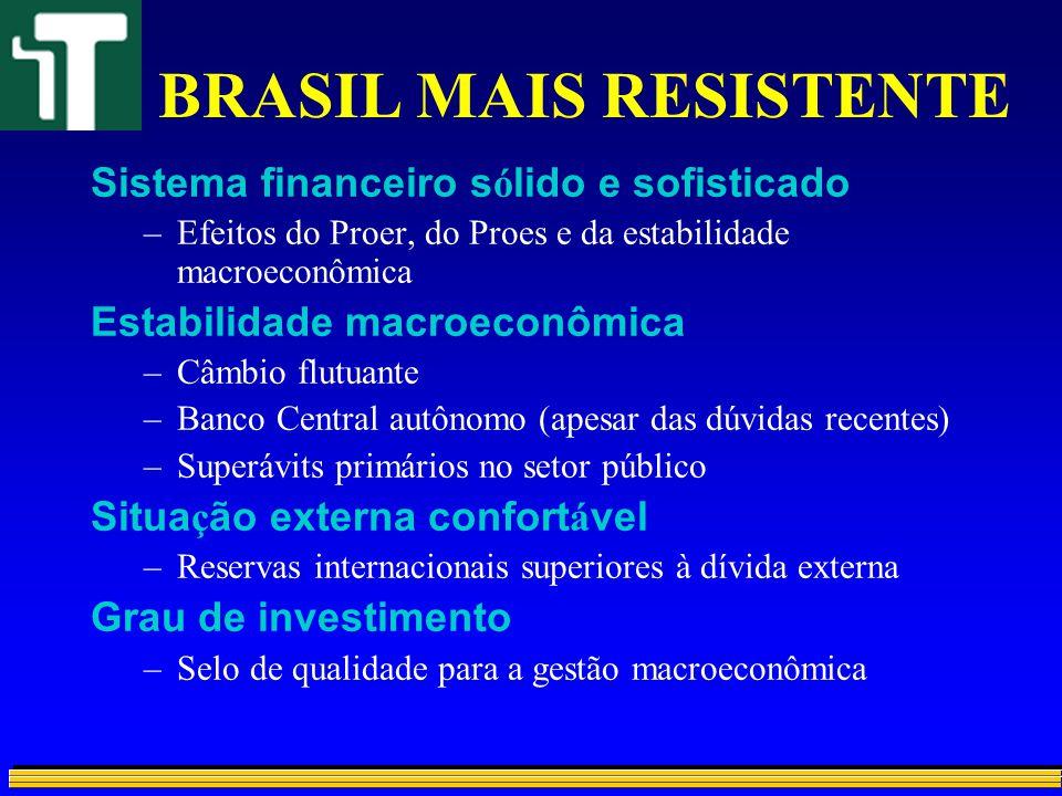 BRASIL MAIS RESISTENTE
