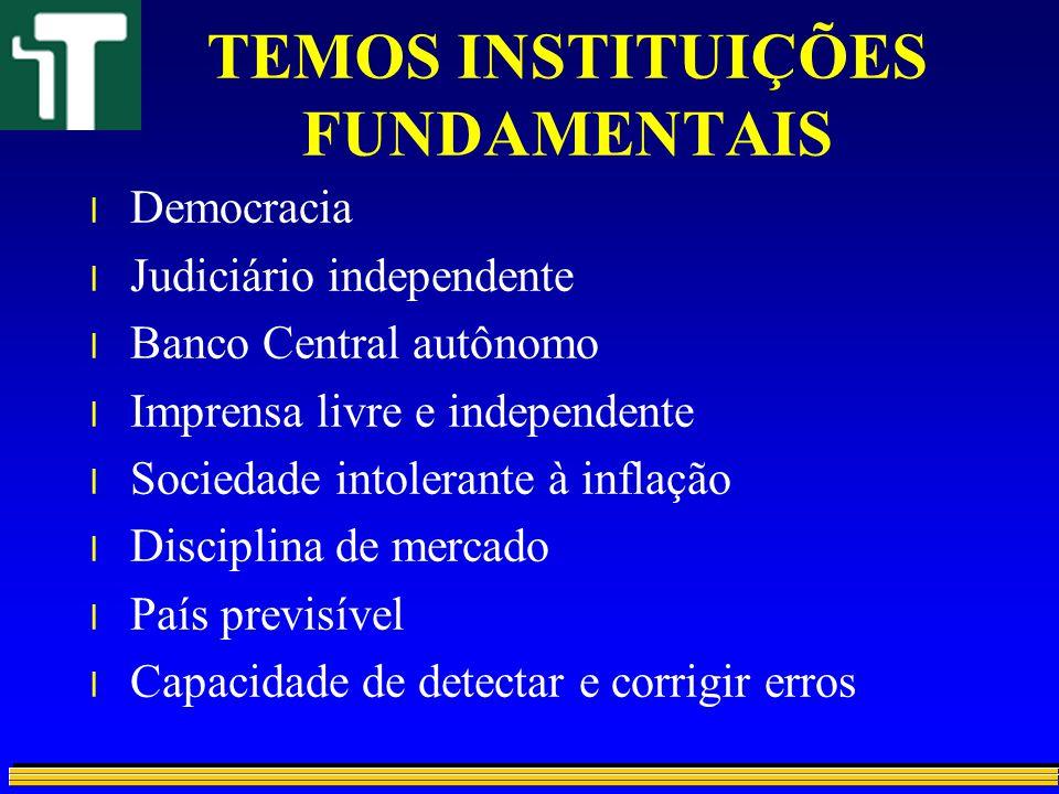 TEMOS INSTITUIÇÕES FUNDAMENTAIS