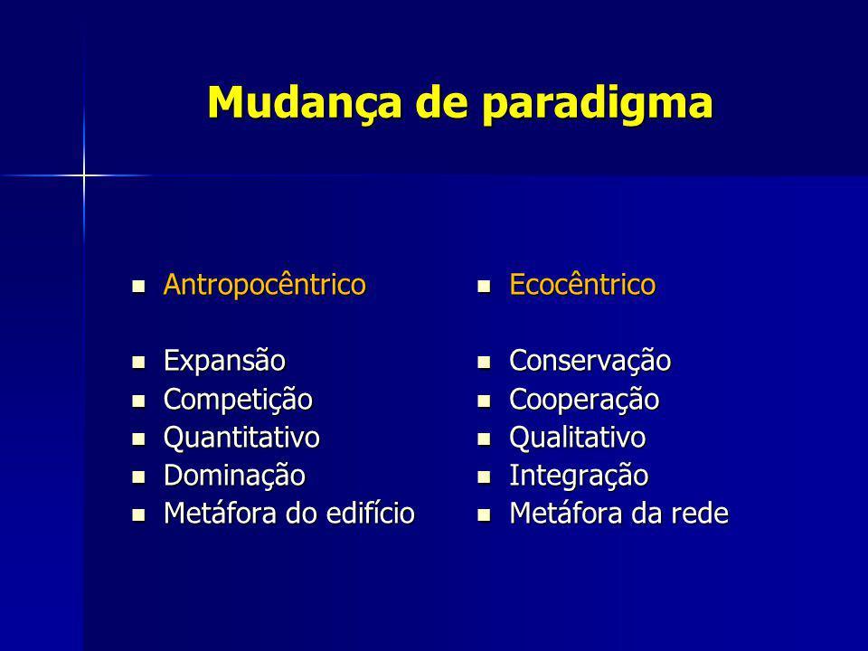 Mudança de paradigma Antropocêntrico Expansão Competição Quantitativo