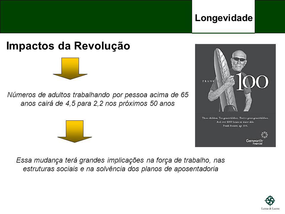 Impactos da Revolução Longevidade