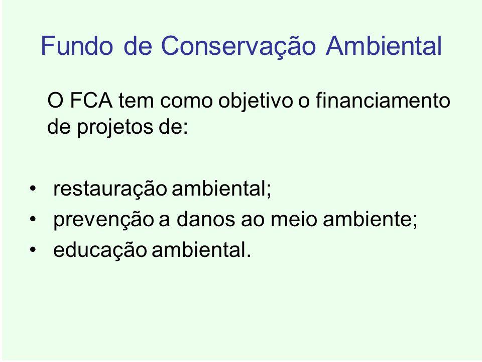 Fundo de Conservação Ambiental