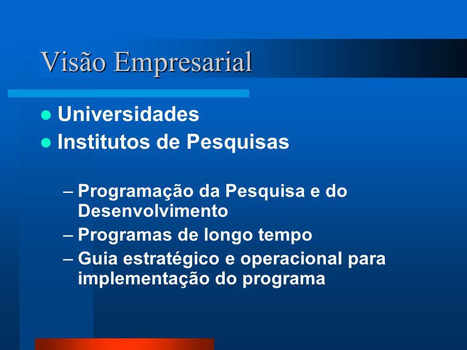 Visão Empresarial Universidades Institutos de Pesquisas