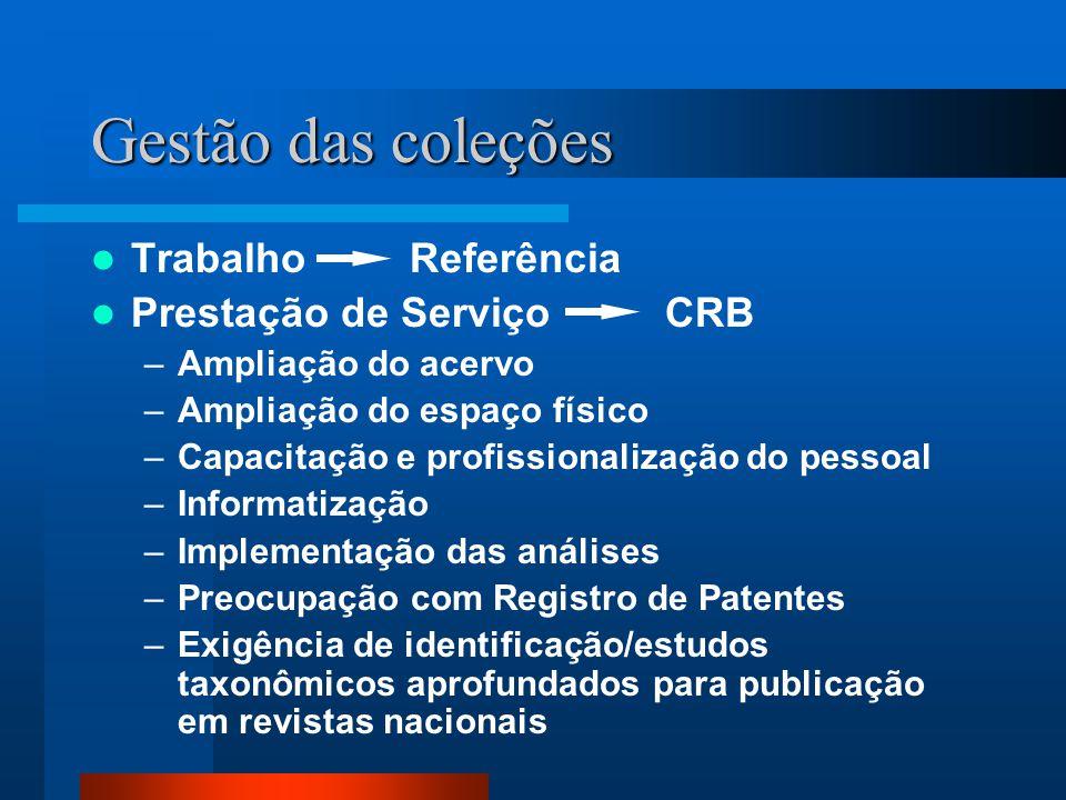 Gestão das coleções Trabalho Referência Prestação de Serviço CRB