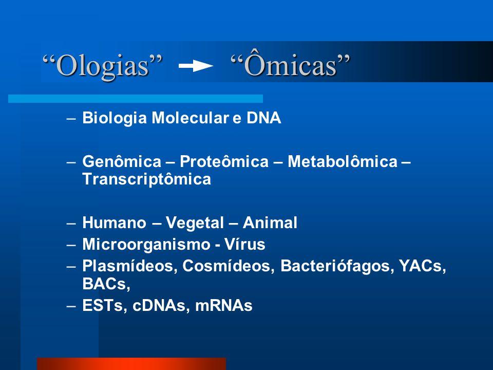 Ologias Ômicas Biologia Molecular e DNA