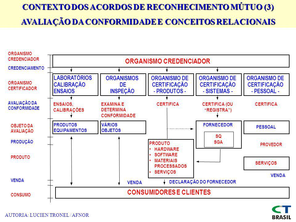 CONTEXTO DOS ACORDOS DE RECONHECIMENTO MÚTUO (3)