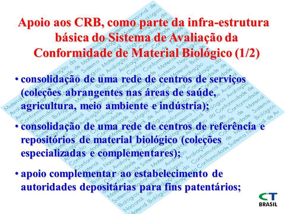 Apoio aos CRB, como parte da infra-estrutura básica do Sistema de Avaliação da Conformidade de Material Biológico (1/2)