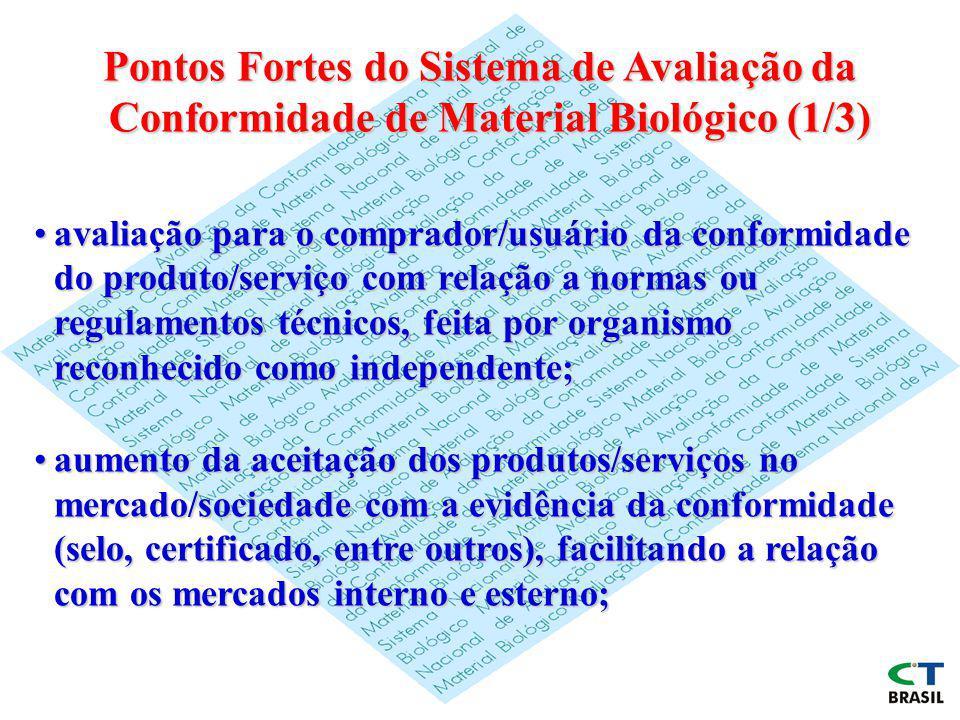 Pontos Fortes do Sistema de Avaliação da Conformidade de Material Biológico (1/3)