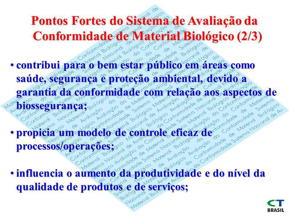 Pontos Fortes do Sistema de Avaliação da Conformidade de Material Biológico (2/3)