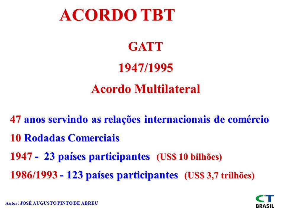 ACORDO TBT GATT 1947/1995 Acordo Multilateral