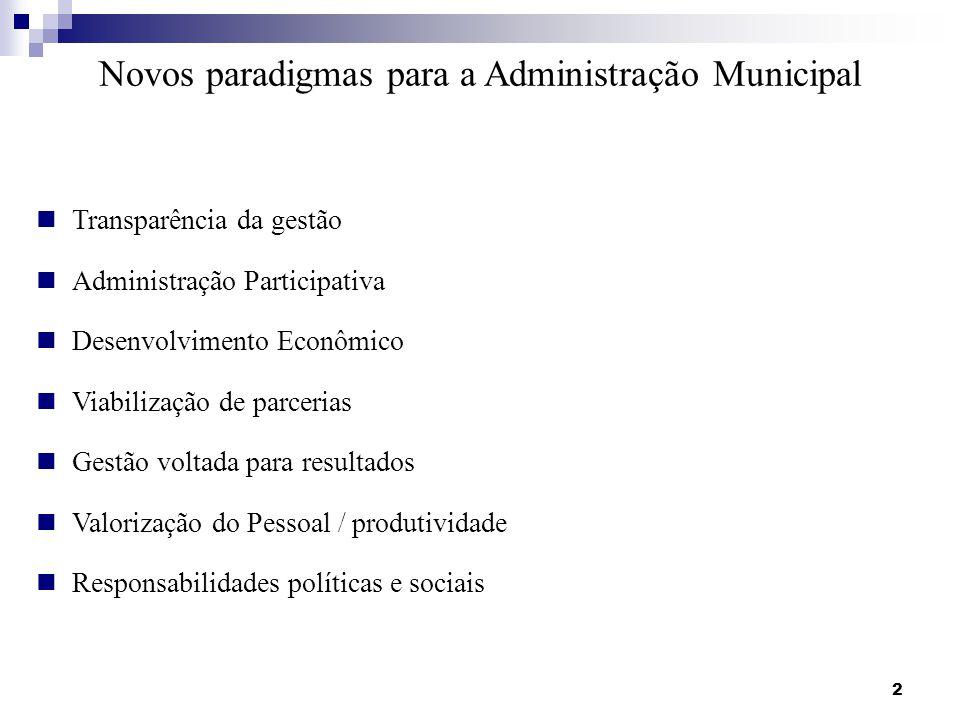 Novos paradigmas para a Administração Municipal