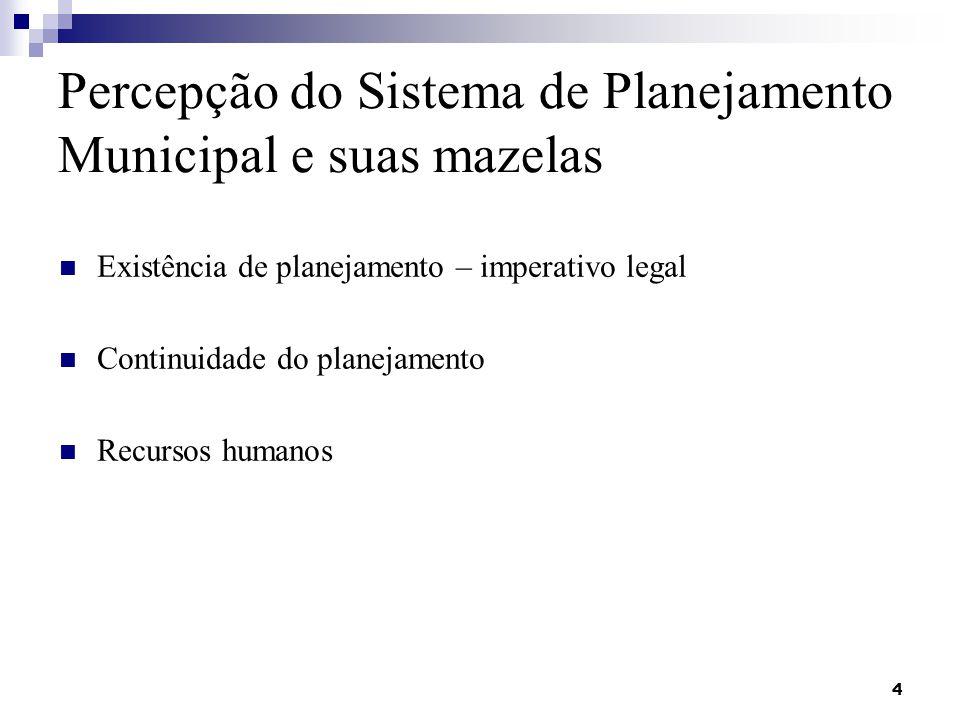 Percepção do Sistema de Planejamento Municipal e suas mazelas