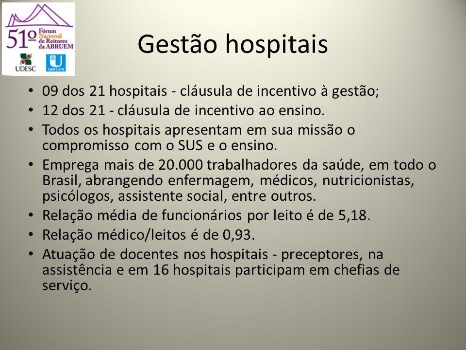 Gestão hospitais 09 dos 21 hospitais - cláusula de incentivo à gestão;