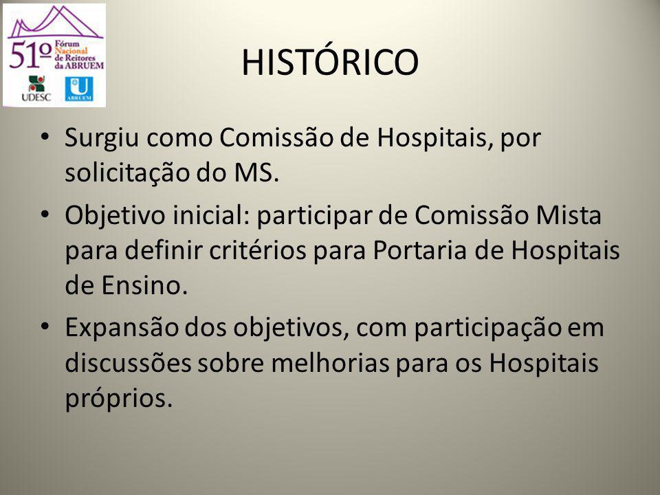 HISTÓRICO Surgiu como Comissão de Hospitais, por solicitação do MS.