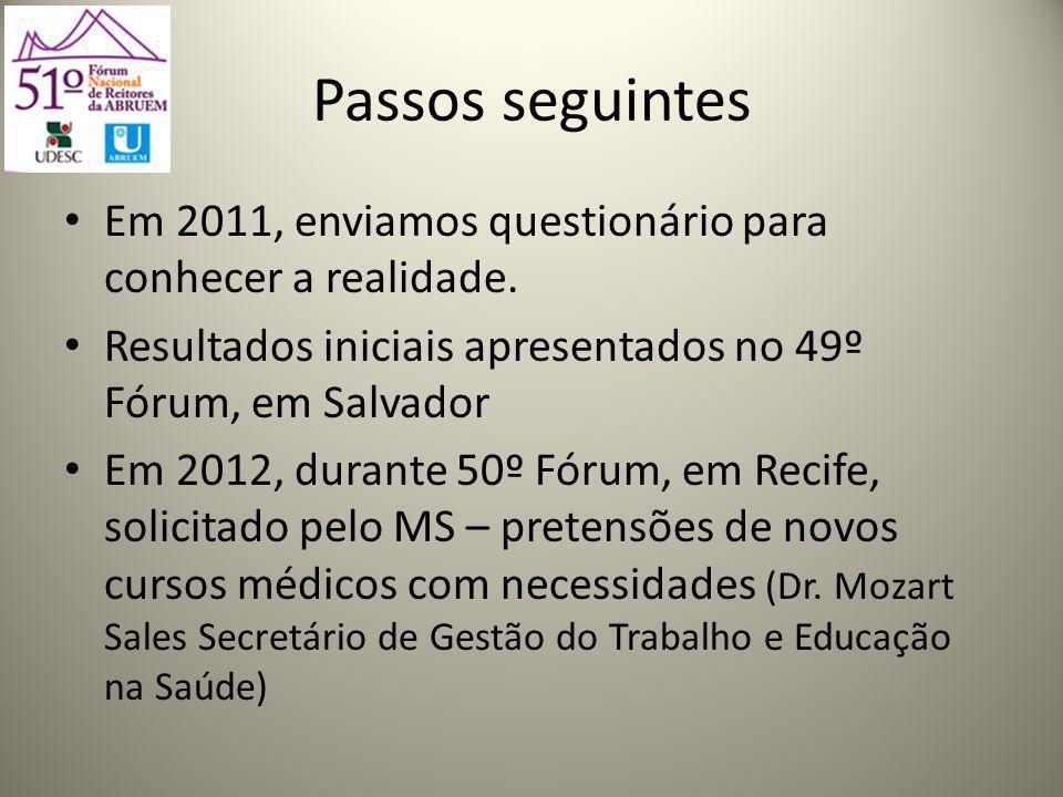 Passos seguintes Em 2011, enviamos questionário para conhecer a realidade. Resultados iniciais apresentados no 49º Fórum, em Salvador.