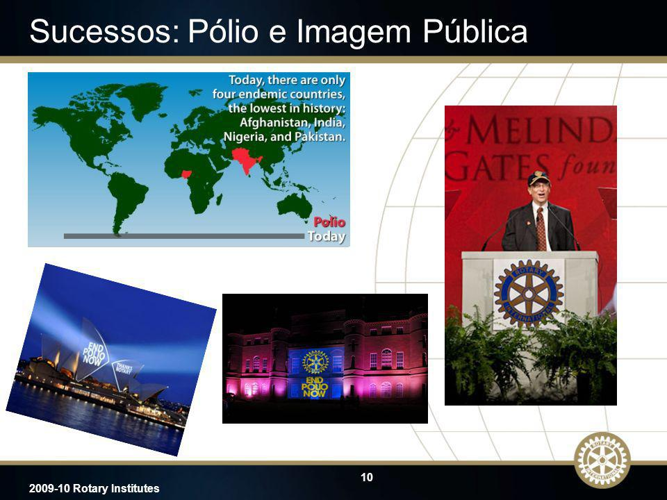 Sucessos: Pólio e Imagem Pública