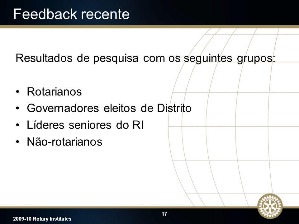 Feedback recente Resultados de pesquisa com os seguintes grupos: