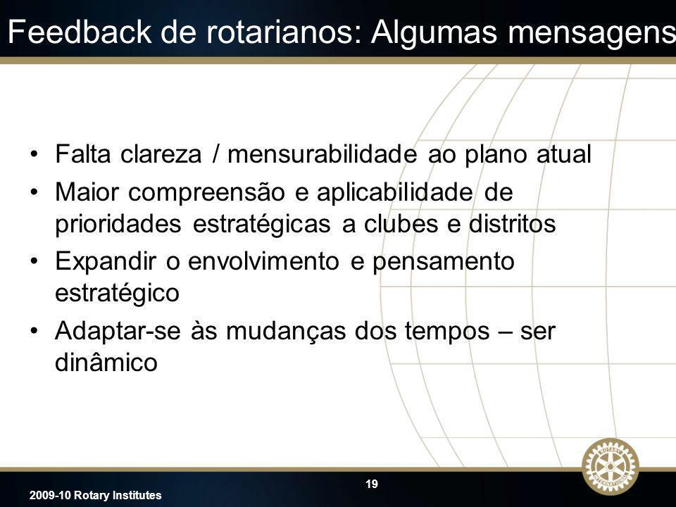 Feedback de rotarianos: Algumas mensagens
