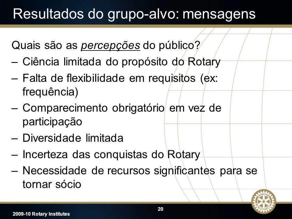 Resultados do grupo-alvo: mensagens